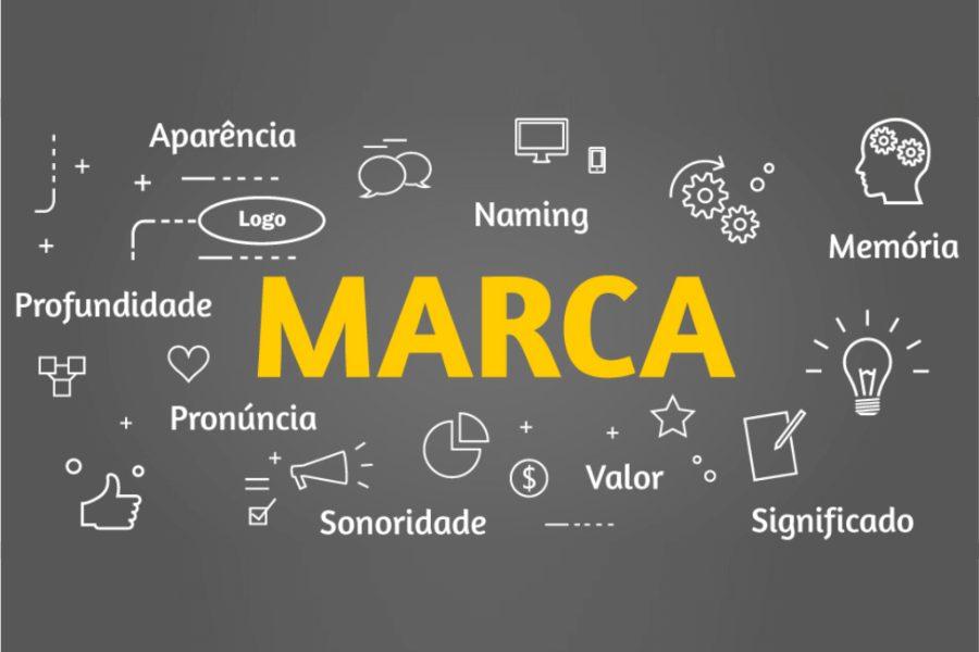 Crie o nome perfeito para sua marca: conhece o processo de naming?
