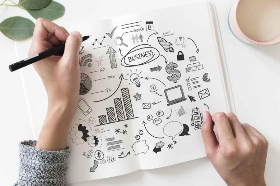 como lançar um produto no mercado e ter sucesso